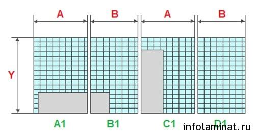 Расчет схемы укладки ламината - 2 способ