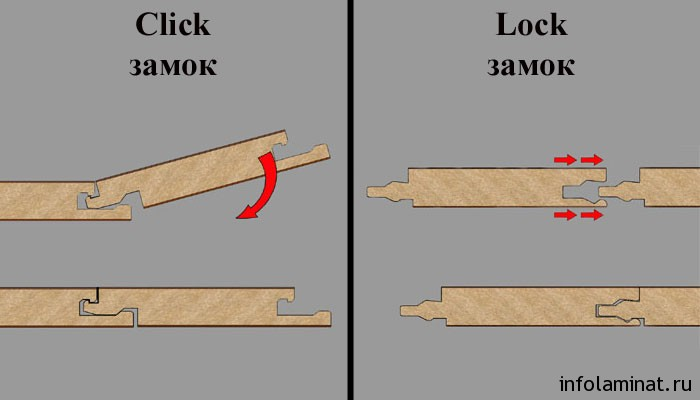 варианты замков ламината
