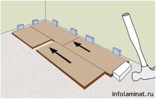 Как правильно стелить ламинат - схемы укладки