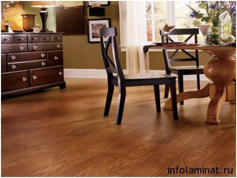 Коллекции ламината Floorwood