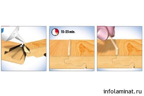 Свойства герметика для ламината