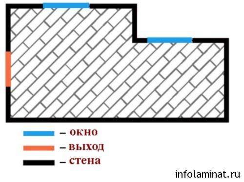 диагональная схема укладки ламината