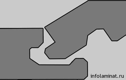 Click и Lock замки